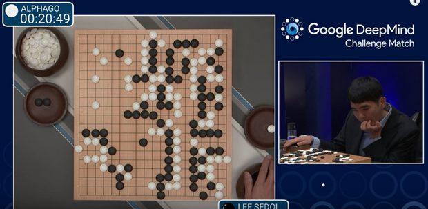 Для наглядности можно рассмотреть процесс обучения программы AlphaGo.