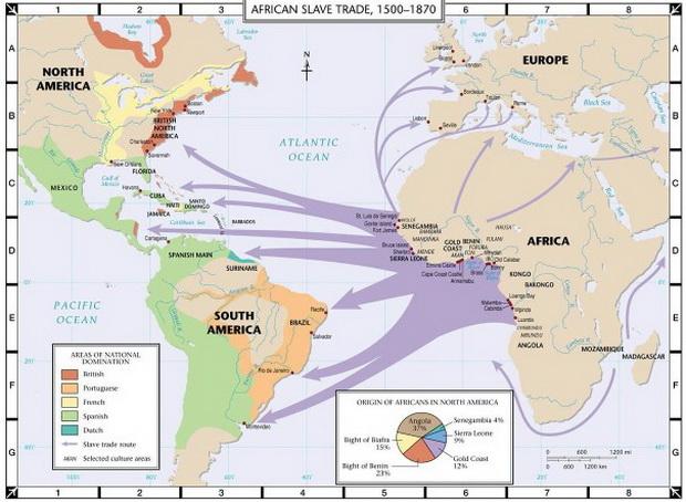 Трансатлантическая торговля. Источник: Pinterest