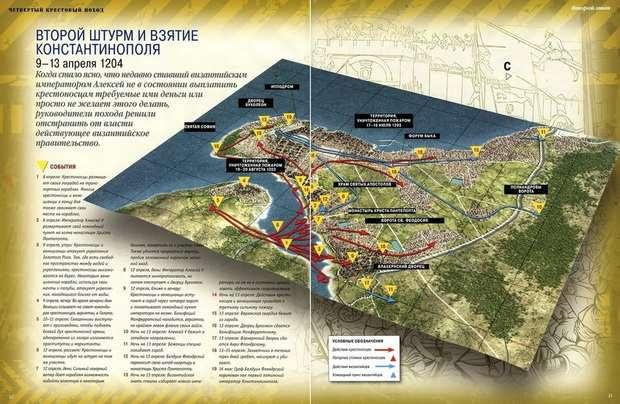 Штурм Константинополя 9 — 13 апреля 1204 г. План