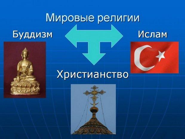 Исламу с православием не слиться