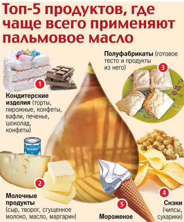 В Украине запретили пальмовое масло в пищевых продуктах