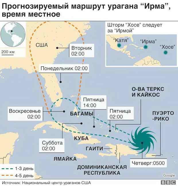 """Более миллиона жителей островов Карибского бассейна пострадали от разрушительного урагана """"Ирма"""", еще 26 миллионов находятся в опасности,"""