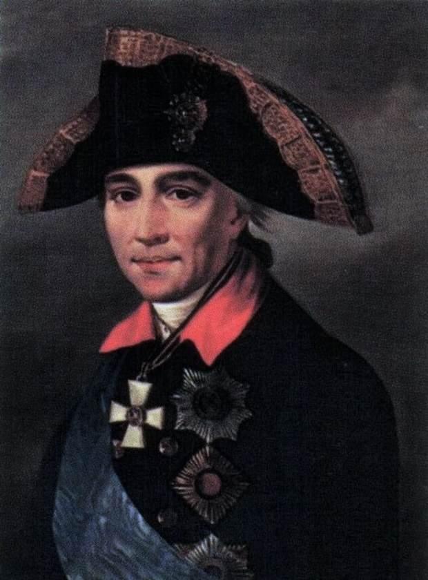 М. Ф. Каменский
