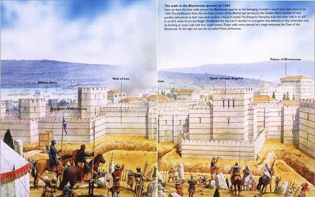 Константинополь перед решающим штурмом