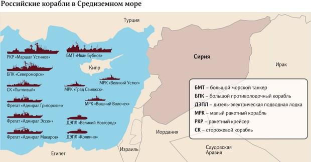Как рассказали «Известиям» в Минобороны, в настоящее время в Средиземном море находятся корабли Северного, Балтийского и Черноморского флотов, а также Каспийской флотилии.